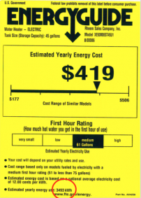 Energy Guide Yearly Cost Estimate